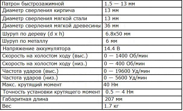 Hitachi технические характеристики DV14DSL
