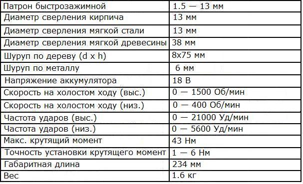 Hitachi технические характеристики DV18DCL2