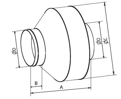 Вентиляторы Канал-КВАРК-П размеры